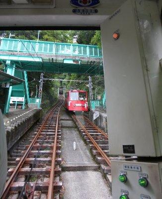大山観光電鉄株式会社 大山ケーブル駅