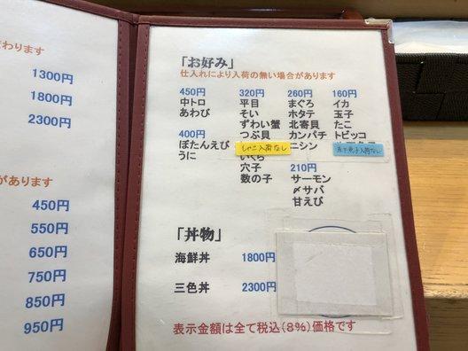 伊勢鮨 駅中店