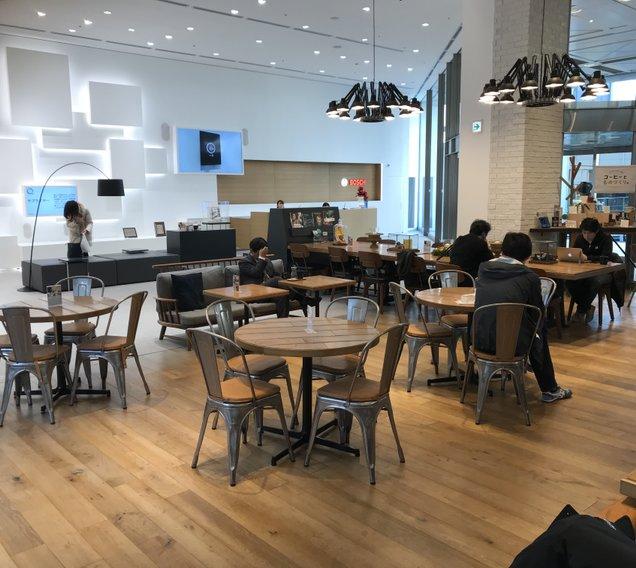 café 1886 at Bosch