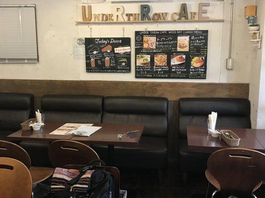 UNDER THROW CAFE